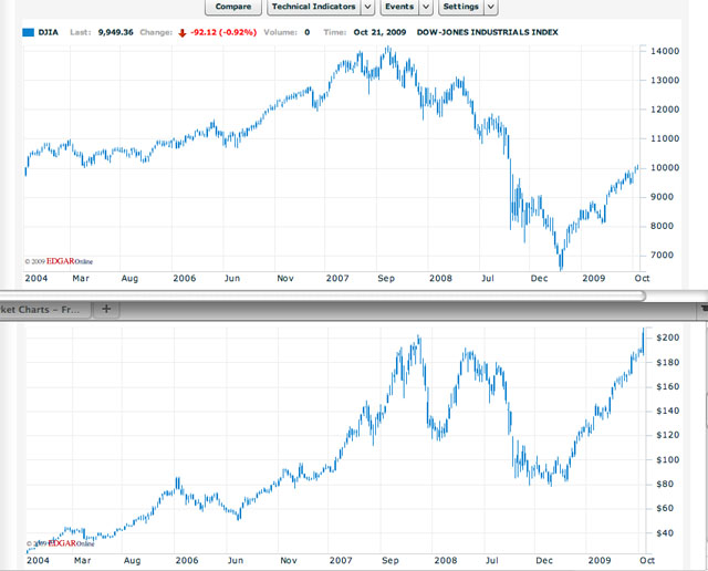 stocks_capture